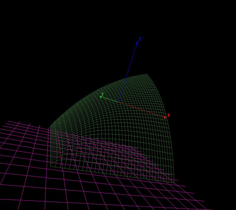 La surface S: vitesse moyenne en fonction de V1 et V2